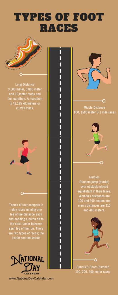 Foot Races